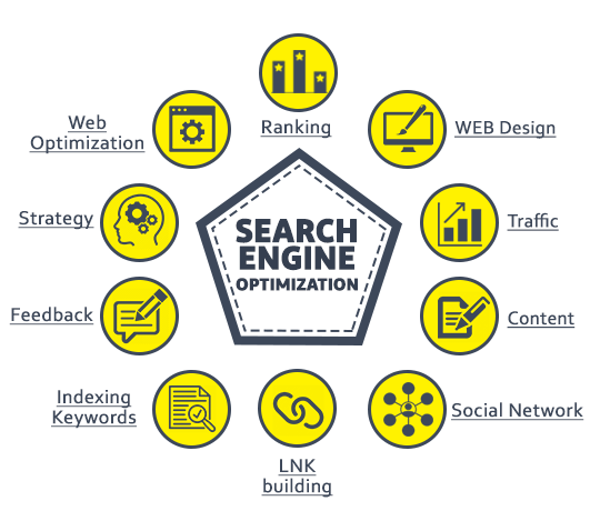 seo agency in mumbai